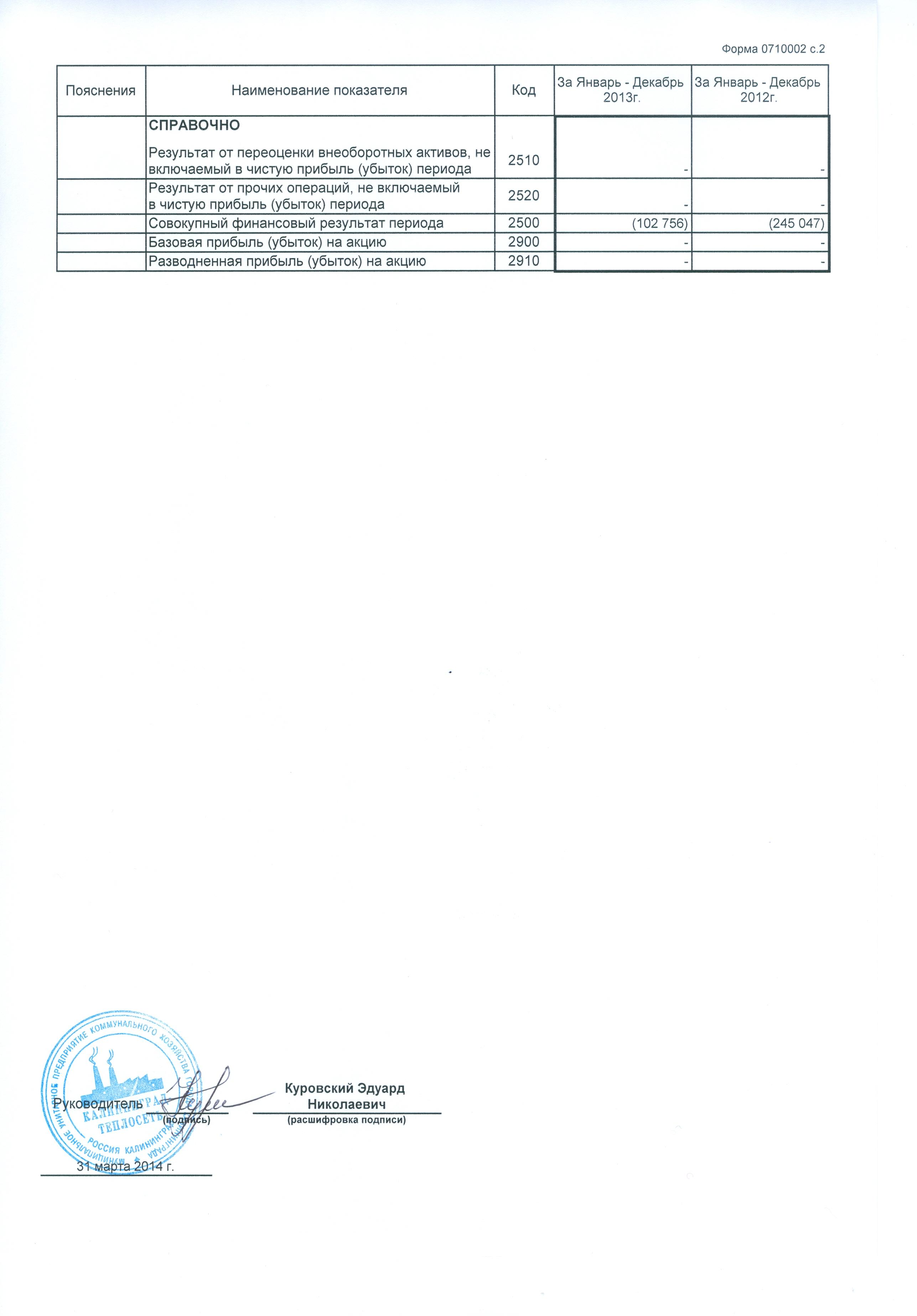 Основные показатели финансово хозяйственной деятельности  Отчет о финансовых результатах за 2013 2